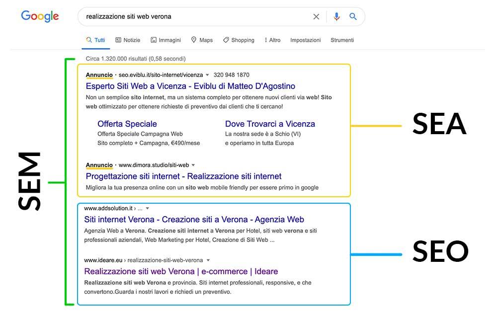 Indicizzazione-sito-web-SEO-o-Google-Ads